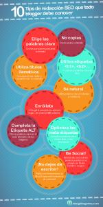 Redacción SEO infografía